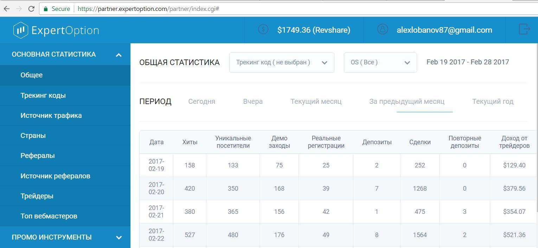 http://cpagrand.ru/exp.jpg